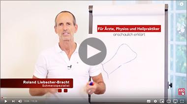 Video: © Roland Liebscher-Bracht (extern, YouTube)